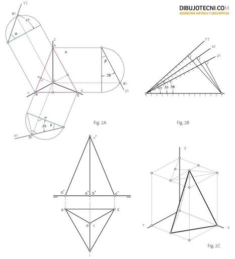Representación de figuras planas y de cuerpos. | Dibujo Técnico | Dibujo Técnico a través del arte. Arte a través del Dibujo Técnico. | Scoop.it
