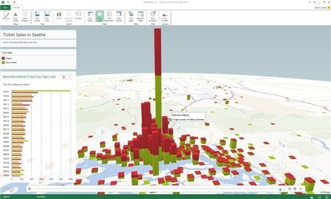 "Excel Blog - Public preview of project codename ""GeoFlow"" for Excel delivers 3D data visualization and storytelling 