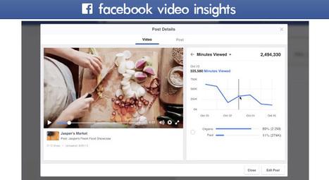 Facebook : toujours plus de statistiques sur les vidéos partagées ! | CommunityManagementActus | Scoop.it