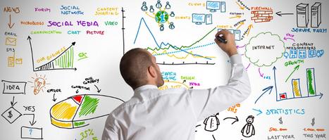 Agence Point Com - Stratégie de communication | Agence Point Com | Scoop.it