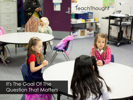 It's The Goal Of The Question That Matters | Leadership, Innovation, and Creativity | Scoop.it