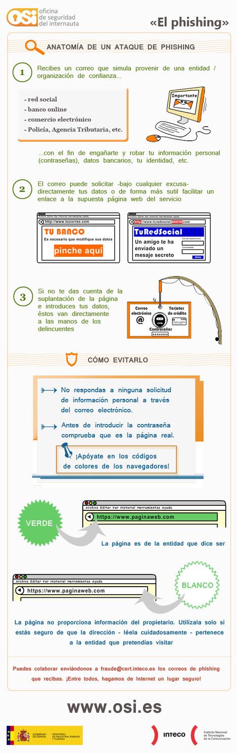Aprendiendo a identificar los 10 phishing más utilizados por ciberdelincuentes   Oficina de Seguridad del Internauta   Informática 4º ESO   Scoop.it
