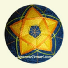 (JA) (EN) - Temari glossary and stitch directory | Barbara B. Suess | Glossarissimo! | Scoop.it