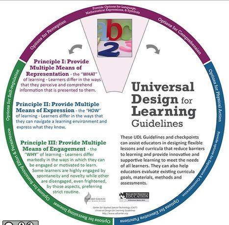 UDL Learning Wheel | iICT | Scoop.it