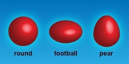 Nucleus of Barium-144 is Surprisingly Pear Shaped | Amazing Science | Scoop.it
