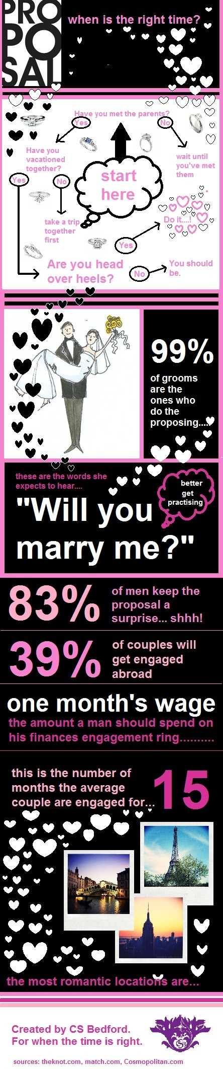 Getting Engaged Infographic | Boho Wedding Ideas | Florida Wedding & Photography Tips, Ideas, Inspiration & Comic Relief | Scoop.it