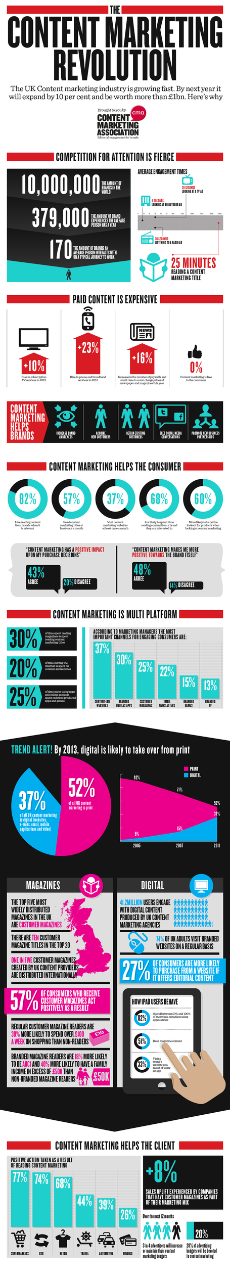 "The Content Marketing Revolution - Infographic | ""Social Media"" 