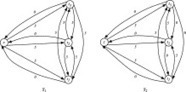 Flexibility and decoupling in simple Temporal Networks | Papers | Scoop.it