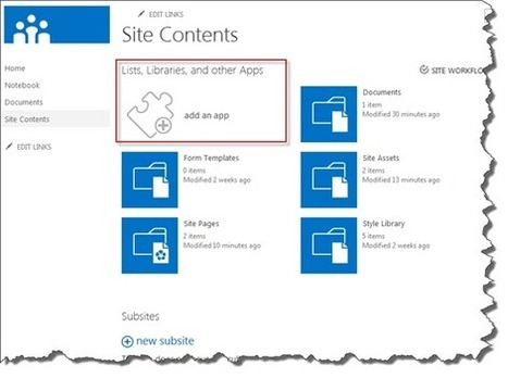 SharePoint 2013 Team Site Enhancements | SharePoint 2010 - 2013 | Scoop.it