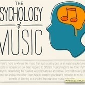 The Psychology of Music » Design You Trust | Music | Scoop.it