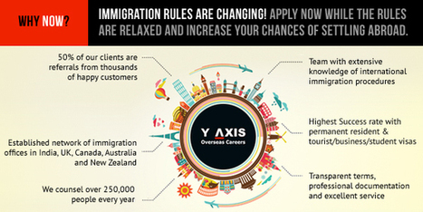Migrate to Australia from UK | Work Visa | EOI Australia | Y-Axis | Australia Immigration | Scoop.it