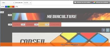 - Ergonomie éditoriale : tendances et innovations pour 2015 | Médias & Web | Scoop.it