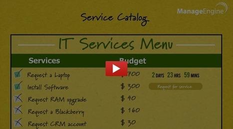 IT service catalog software | Help Desk Software | Scoop.it