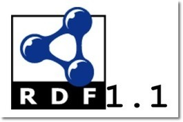 RDF 1.1 and the Future of Government Transparency - Semanticweb.com | Linked Data and Semantic Web | Scoop.it