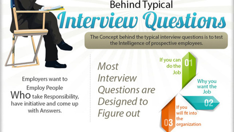 The Logic Behind 19 Common Interview Questions | Job hunt | Scoop.it