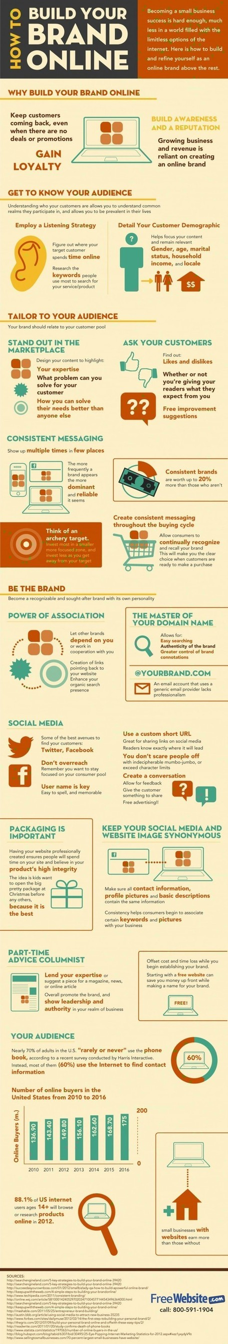 Why You Need to Build Your Brand Online [infographic] | How to Market Your Small Business | Scoop.it