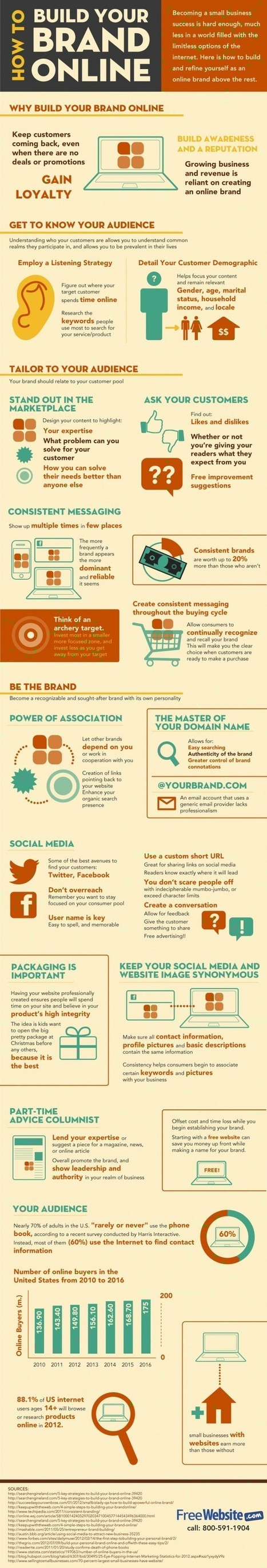 Why You Need to Build Your Brand Online [infographic] | Best Marketing Apps | Scoop.it