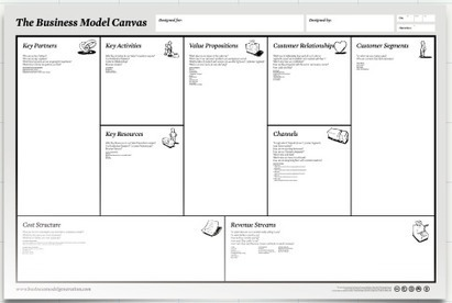 Business Model Canvas:Entwicklung neuer Produkt-/Marktfelder | Business Model Creation | Scoop.it