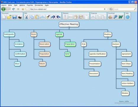 WBS Tool, planificación de proyectos en la nube | #MOOC_leninsoft | Scoop.it