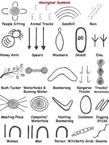 Aboriginal Art and Patterning | HSIE Stage 1, Symbols | Scoop.it