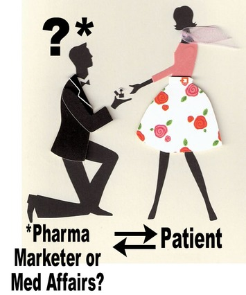 """Are Pharma Marketers Really Responsible for """"Patient Centricity/Engagement?"""" 