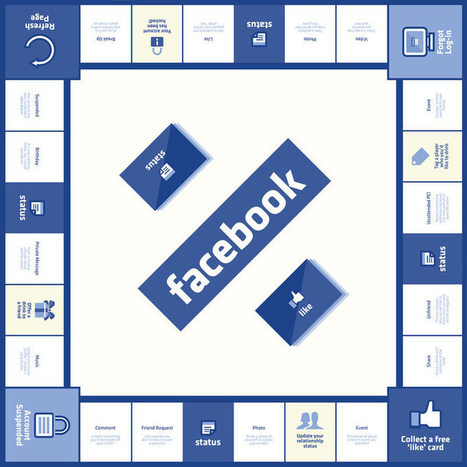 Le Monopoly Facebook pour réinteragir dans la vraie vie #socialmedia | Le Publigeekaire | Réseaux sociaux | Scoop.it