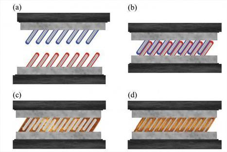 Researchers' metallic glue may stick it to soldering and welding   Science   Scoop.it
