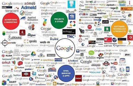 Toutes les sociétés de Google en une image | Neadkolor.com | Articles du graphiste Nead Kolor | Scoop.it