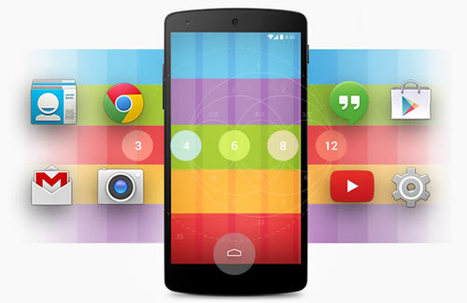 Leading Android Development Company Offering User-friendly & Powerful Android Apps For Every Budget | Android Application Development | Scoop.it