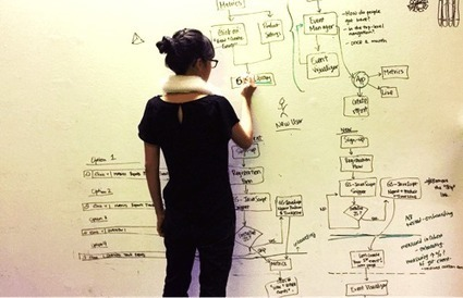 How To Take Charge Of A UX Kickoff Meeting – Smashing Magazine | Expertiential Design | Scoop.it