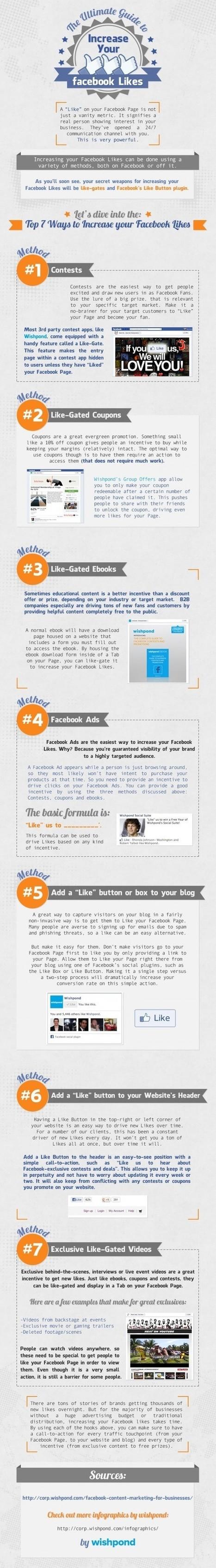 7 Façons d'Obtenir des J'aime pour votre Page Facebook - Emarketinglicious | Community Management [Facebook] | Scoop.it