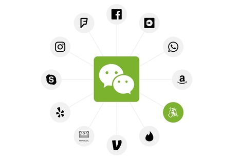 WeChat is… Everything, and More | Innovation | Scoop.it