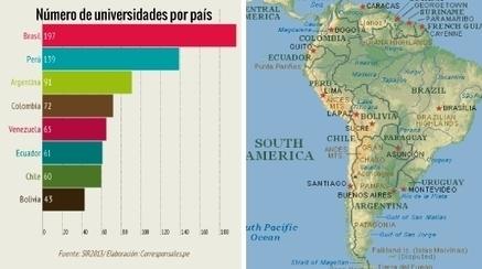 Perú: entre los países con MÁS universidades pero que MENOS investigan   Curioso, ¿no?   Scoop.it