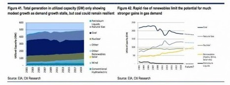 How energy storage will accelerate decline of fossil fuels : Renew Economy | Zero Footprint | Scoop.it