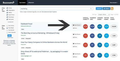 Target Influencers Amplifying Your Competitor's Content with BuzzSumo   content marketing   Scoop.it