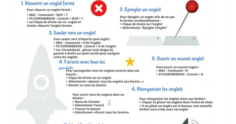 Chrome - FRENCH.pdf | Strictly pedagogical | Scoop.it