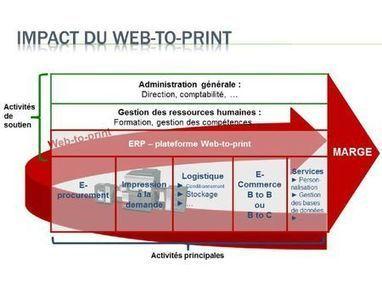 Comprendre la chaîne de valeur d'une imprimerie | Yat & Print media | Scoop.it