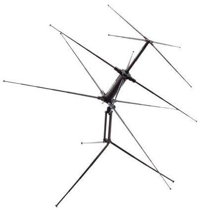 Satcom Antennas | Antennas Store | Scoop.it
