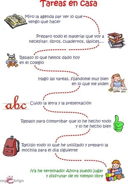 Guía para hacer las tareas en casa   Educación en Castilla-La Mancha   Scoop.it