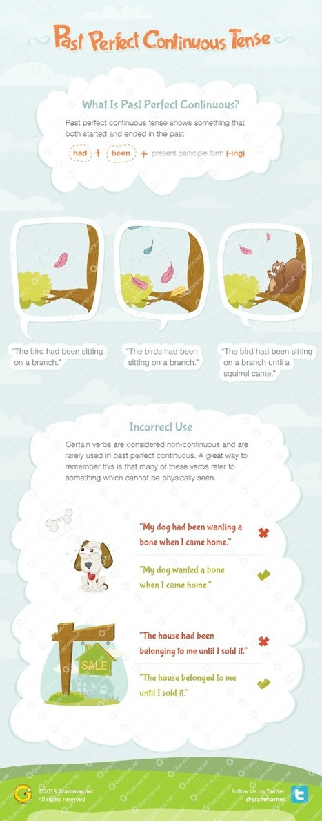 Past Perfect Continuous Tense: hints and tips [infographic] | Grammar Newsletter - English Grammar Newsletter | Teaching English as a foreign language | Scoop.it