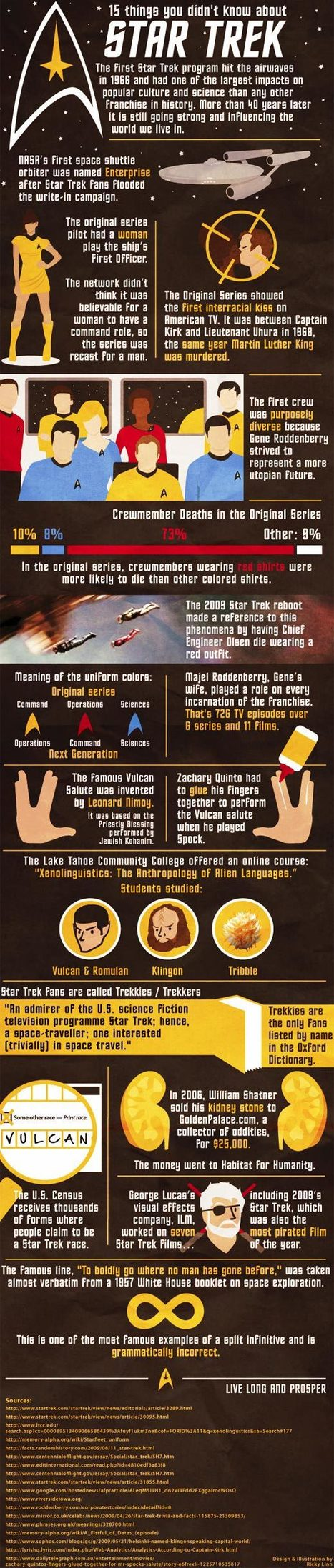 15 fun facts about Star Trek [infographic] - Holy Kaw!   total nonsense, everything i like   Scoop.it