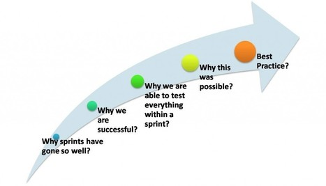 5 WHYs: Positive Root Cause Analysis to Find Best Practices   Gestion de projet Agile   Scoop.it