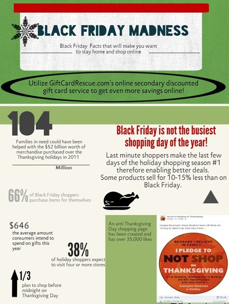 Black Friday - Is it really worth it   Gift Card Exchange – Sell, Buy Discounted Gift Cards Online   Scoop.it