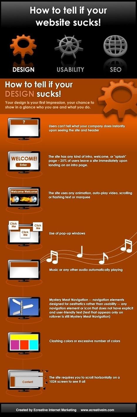 8 Reasone To Change Your Website Immediately | Web Design, SEO & Social Media Marketing | Scoop.it