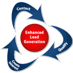 How to generate leads online | online marketing | online marketing | Scoop.it