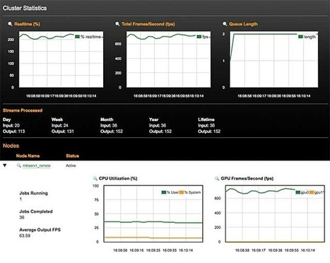 Elemental Server Review: The One to Beat | Video Breakthroughs | Scoop.it