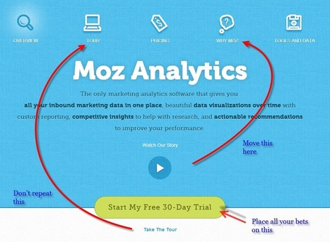 How Moz.com Is Losing Money: CRO Lessons for the Pros   Digital-News on Scoop.it today   Scoop.it