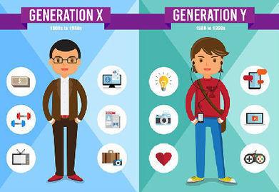 Génération X, Y, Z... tout cela a-t-il vraiment un sens ? | La veille des talents de la relation humaine et du management | Scoop.it