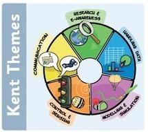Kent ICT | Primary ICT | Scoop.it