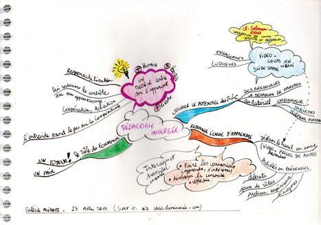 Carte heuristique et pédagogie inversée | pédagogie inversée ici et maintenant | Scoop.it